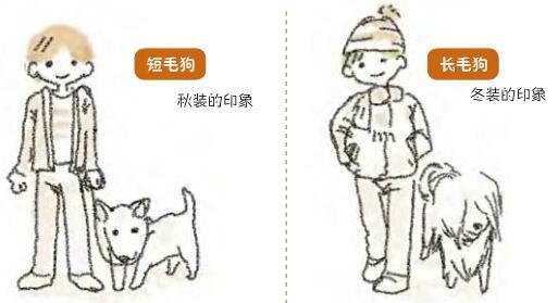 狗的衣服是能防御寒冷的外套